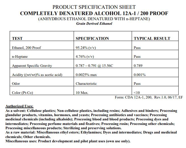 ethanol-190-200-proof-COA